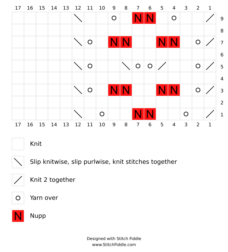 Chart - Stitch Fiddle